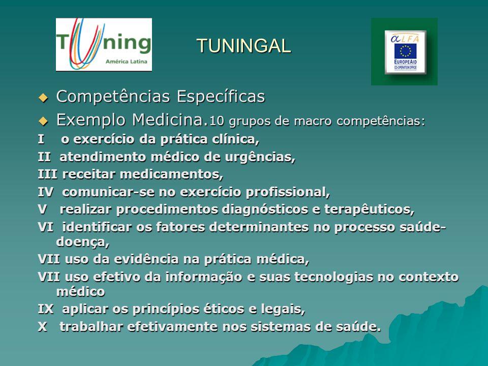 TUNINGAL Competências Específicas Competências Específicas Exemplo Medicina. 10 grupos de macro competências: Exemplo Medicina. 10 grupos de macro com