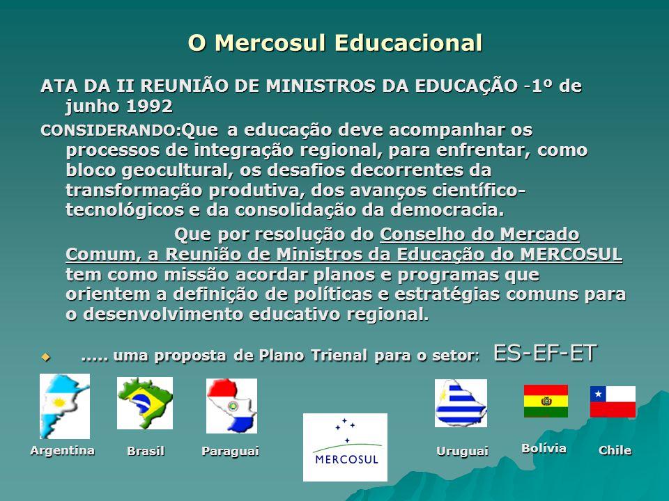 O Mercosul Educacional ATA DA II REUNIÃO DE MINISTROS DA EDUCAÇÃO -1º de junho 1992 CONSIDERANDO: Que a educação deve acompanhar os processos de integ