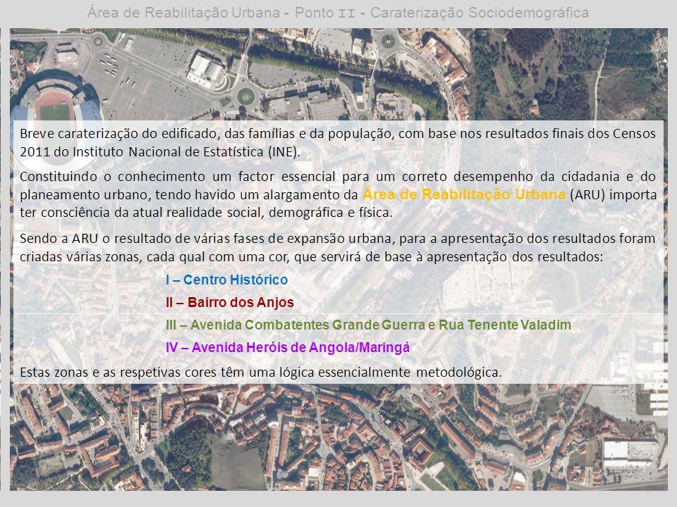 Área de Reabilitação Urbana I – Centro Histórico II – Bairro dos Anjos III – Av.