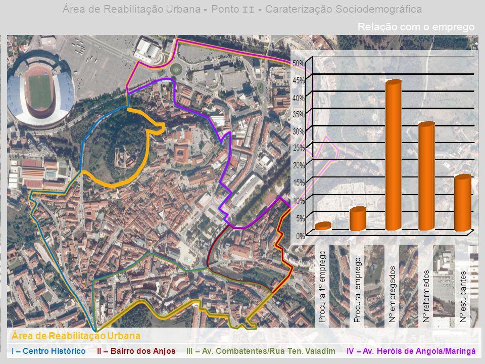 Área de Reabilitação Urbana - Ponto II - Caraterização Sociodemográfica FIM Para mais informações consultar: Relatório, julho de 2013Relatório, julho de 2013