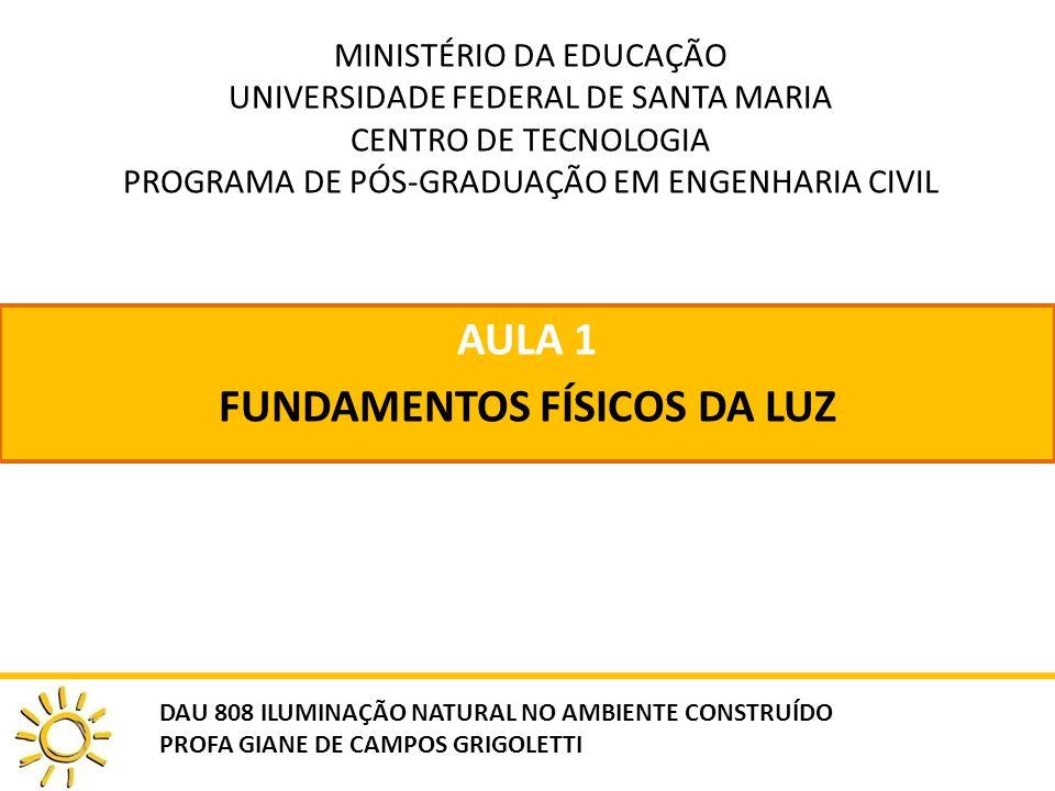 MINISTÉRIO DA EDUCAÇÃO UNIVERSIDADE FEDERAL DE SANTA MARIA CENTRO DE TECNOLOGIA PROGRAMA DE PÓS-GRADUAÇÃO EM ENGENHARIA CIVIL AULA 1 FUNDAMENTOS FÍSIC