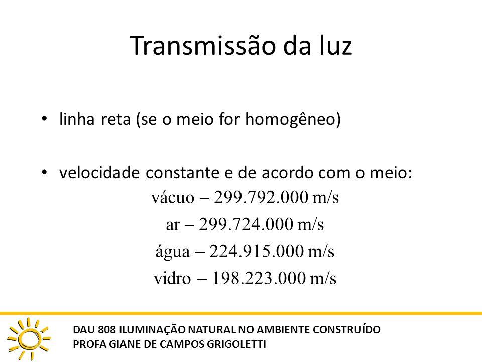 Transmissão da luz linha reta (se o meio for homogêneo) velocidade constante e de acordo com o meio: vácuo – 299.792.000 m/s ar – 299.724.000 m/s água