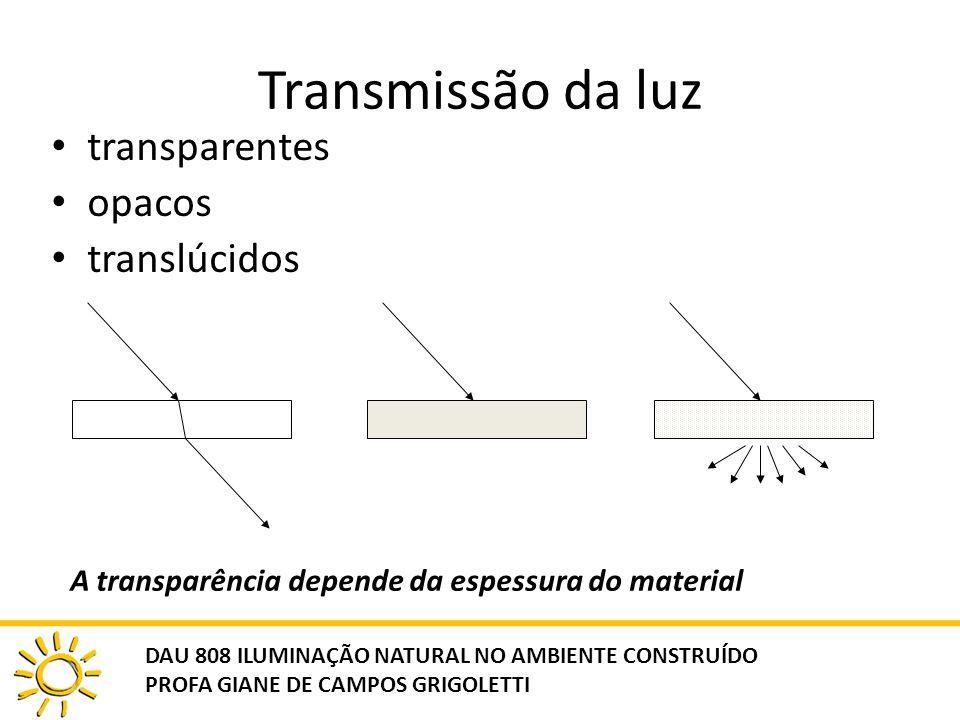 Transmissão da luz DAU 808 ILUMINAÇÃO NATURAL NO AMBIENTE CONSTRUÍDO PROFA GIANE DE CAMPOS GRIGOLETTI transparentes opacos translúcidos A transparênci