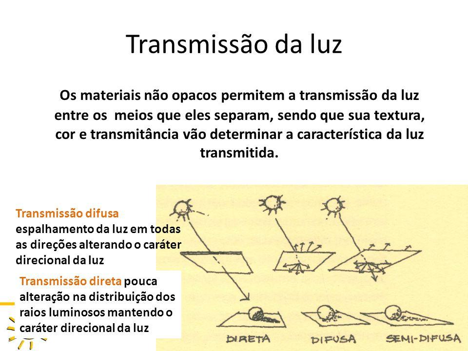 Transmissão da luz DAU 808 ILUMINAÇÃO NATURAL NO AMBIENTE CONSTRUÍDO PROFA GIANE DE CAMPOS GRIGOLETTI Os materiais não opacos permitem a transmissão d