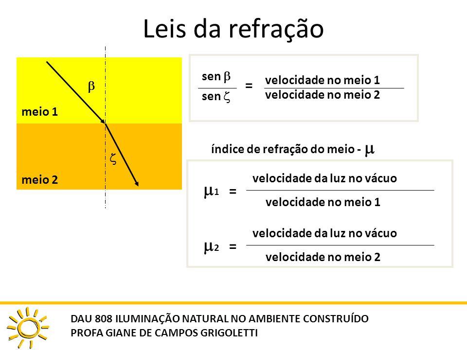 Leis da refração meio 1 meio 2 sen = velocidade no meio 1 velocidade no meio 2 índice de refração do meio - 1 = velocidade da luz no vácuo velocidade
