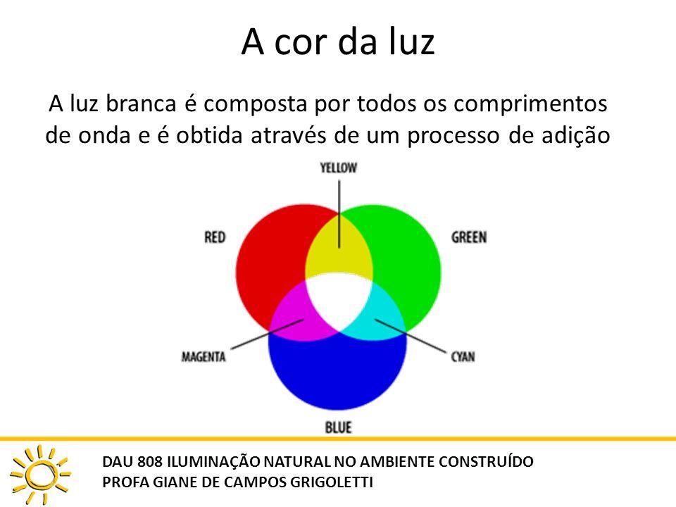 A cor da luz A luz branca é composta por todos os comprimentos de onda e é obtida através de um processo de adição DAU 808 ILUMINAÇÃO NATURAL NO AMBIE