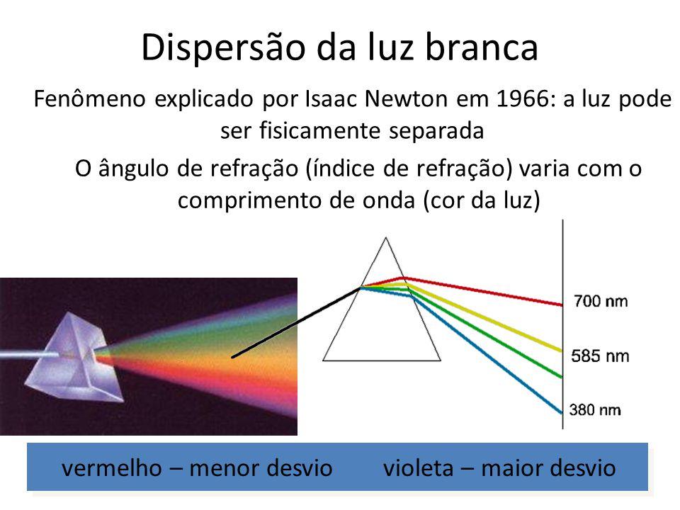 Dispersão da luz branca Fenômeno explicado por Isaac Newton em 1966: a luz pode ser fisicamente separada O ângulo de refração (índice de refração) var