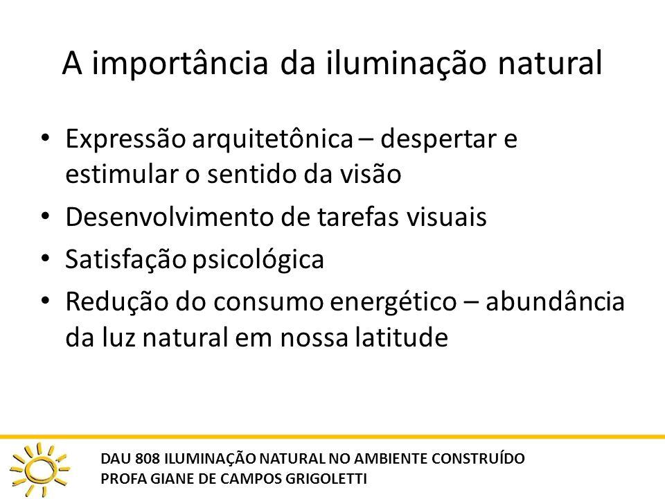 A importância da iluminação natural Expressão arquitetônica – despertar e estimular o sentido da visão Desenvolvimento de tarefas visuais Satisfação p