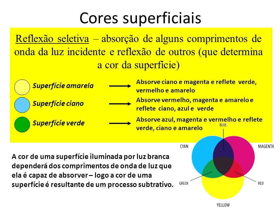 Cores superficiais Reflexão seletiva – absorção de alguns comprimentos de onda da luz incidente e reflexão de outros (que determina a cor da superfíci