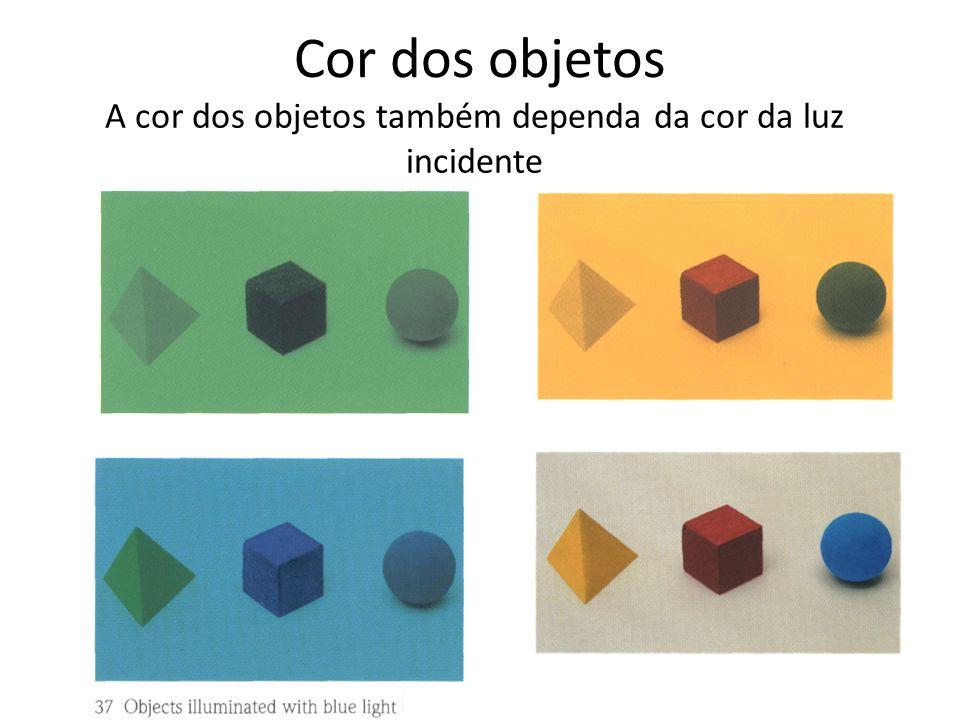 Cor dos objetos A cor dos objetos também dependa da cor da luz incidente