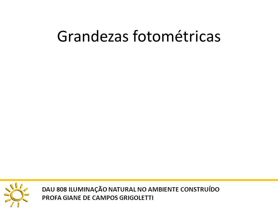 Grandezas fotométricas DAU 808 ILUMINAÇÃO NATURAL NO AMBIENTE CONSTRUÍDO PROFA GIANE DE CAMPOS GRIGOLETTI