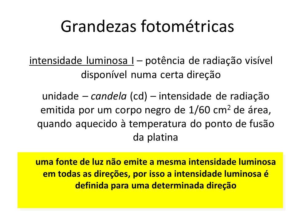 Grandezas fotométricas intensidade luminosa I – potência de radiação visível disponível numa certa direção unidade – candela (cd) – intensidade de rad