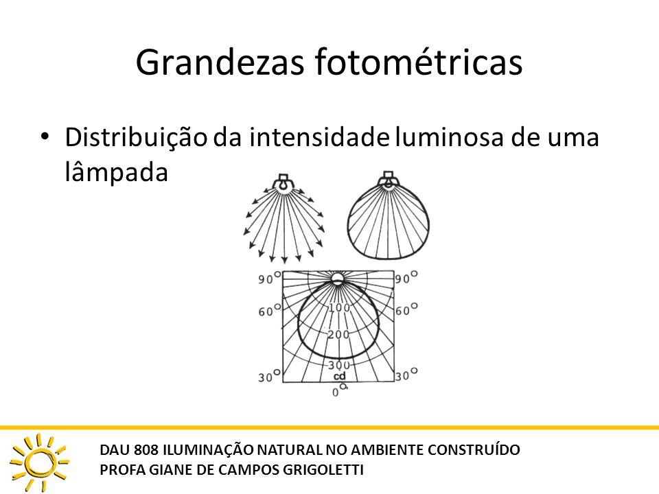 Grandezas fotométricas Distribuição da intensidade luminosa de uma lâmpada DAU 808 ILUMINAÇÃO NATURAL NO AMBIENTE CONSTRUÍDO PROFA GIANE DE CAMPOS GRI