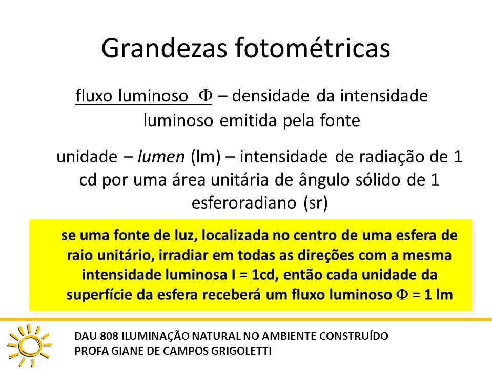 Grandezas fotométricas fluxo luminoso – densidade da intensidade luminoso emitida pela fonte unidade – lumen (lm) – intensidade de radiação de 1 cd po