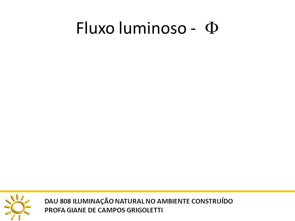 Fluxo luminoso - DAU 808 ILUMINAÇÃO NATURAL NO AMBIENTE CONSTRUÍDO PROFA GIANE DE CAMPOS GRIGOLETTI