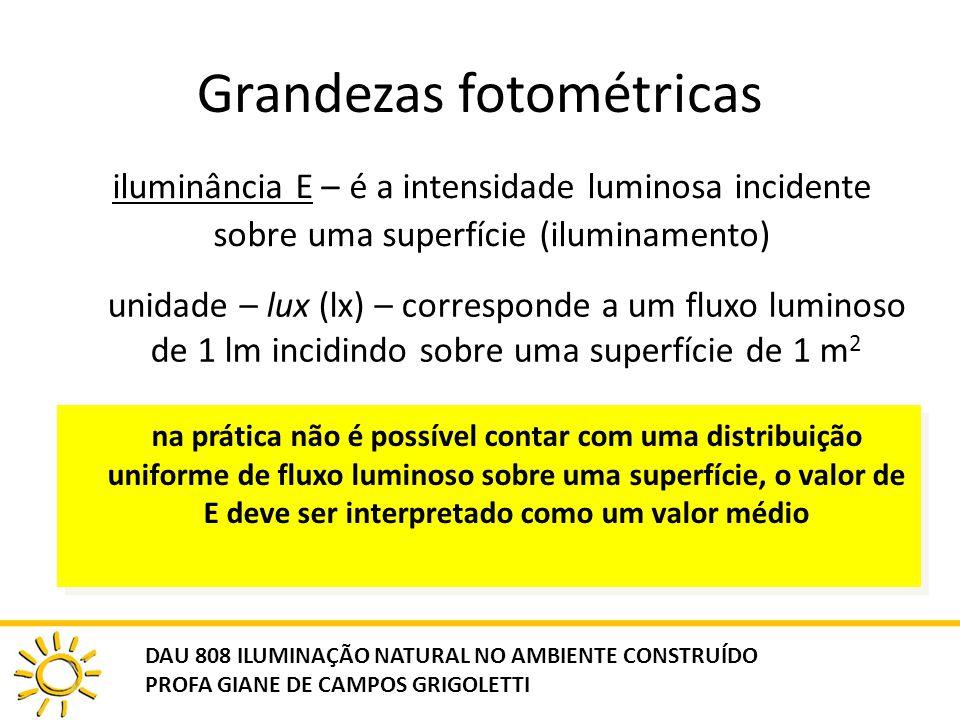 Grandezas fotométricas iluminância E – é a intensidade luminosa incidente sobre uma superfície (iluminamento) unidade – lux (lx) – corresponde a um fl
