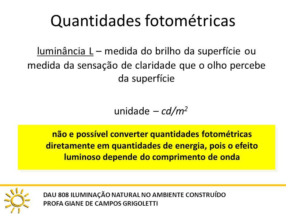 não e possível converter quantidades fotométricas diretamente em quantidades de energia, pois o efeito luminoso depende do comprimento de onda Quantid