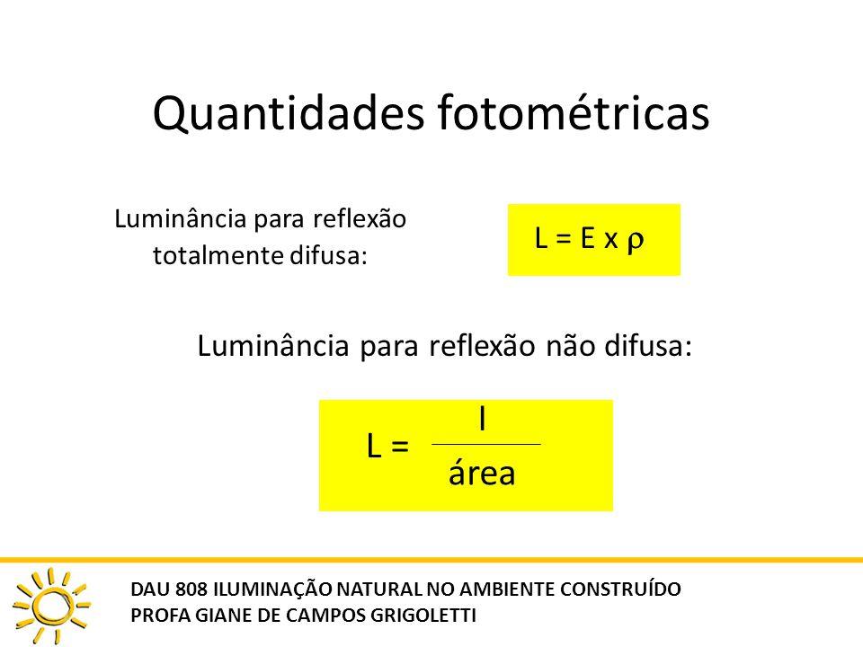 Quantidades fotométricas Luminância para reflexão totalmente difusa: L = E x Luminância para reflexão não difusa: L = I área DAU 808 ILUMINAÇÃO NATURA