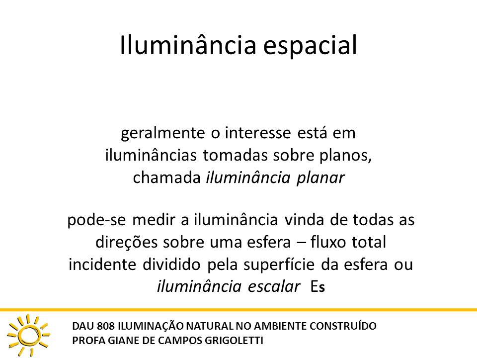 Iluminância espacial geralmente o interesse está em iluminâncias tomadas sobre planos, chamada iluminância planar pode-se medir a iluminância vinda de