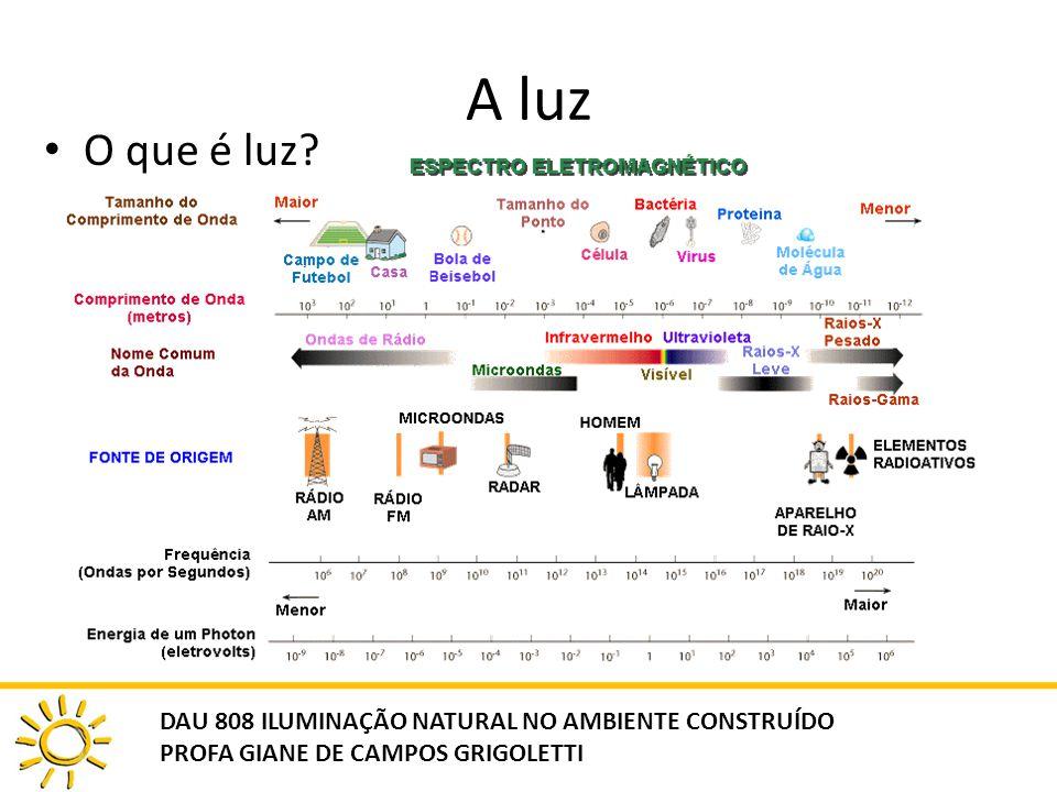 A luz DAU 808 ILUMINAÇÃO NATURAL NO AMBIENTE CONSTRUÍDO PROFA GIANE DE CAMPOS GRIGOLETTI O que é luz?