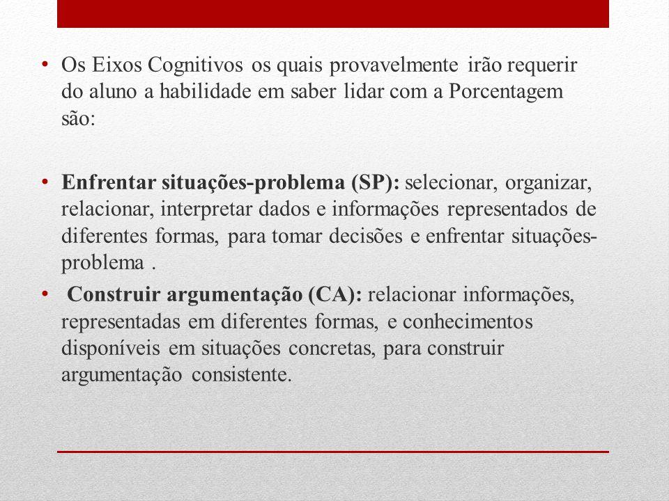 Os Eixos Cognitivos os quais provavelmente irão requerir do aluno a habilidade em saber lidar com a Porcentagem são: Enfrentar situações-problema (SP)