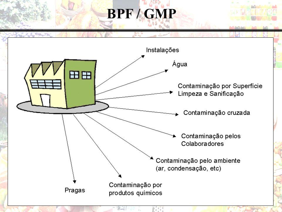 16 de 78 BPF / GMP