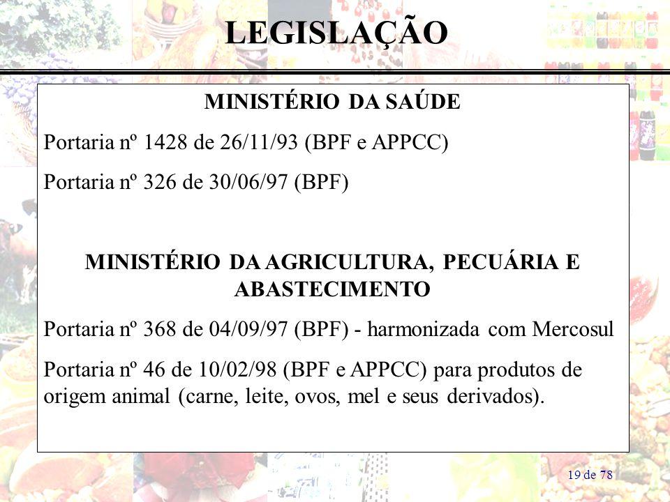 19 de 78 LEGISLAÇÃO MINISTÉRIO DA SAÚDE Portaria nº 1428 de 26/11/93 (BPF e APPCC) Portaria nº 326 de 30/06/97 (BPF) MINISTÉRIO DA AGRICULTURA, PECUÁRIA E ABASTECIMENTO Portaria nº 368 de 04/09/97 (BPF) - harmonizada com Mercosul Portaria nº 46 de 10/02/98 (BPF e APPCC) para produtos de origem animal (carne, leite, ovos, mel e seus derivados).