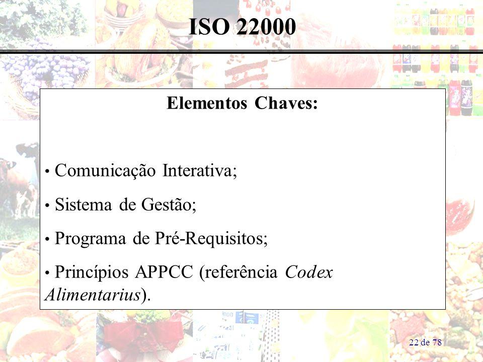 22 de 78 Elementos Chaves: Comunicação Interativa; Sistema de Gestão; Programa de Pré-Requisitos; Princípios APPCC (referência Codex Alimentarius).