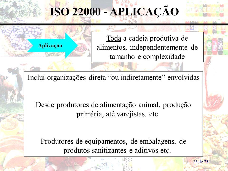 23 de 78 Inclui organizações direta ou indiretamente envolvidas Desde produtores de alimentação animal, produção primária, até varejistas, etc Produtores de equipamentos, de embalagens, de produtos sanitizantes e aditivos etc.