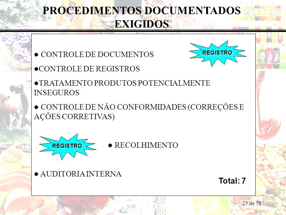 25 de 78 PROCEDIMENTOS DOCUMENTADOS EXIGIDOS CONTROLE DE DOCUMENTOS CONTROLE DE REGISTROS TRATAMENTO PRODUTOS POTENCIALMENTE INSEGUROS CONTROLE DE NÃO CONFORMIDADES (CORREÇÕES E AÇÕES CORRETIVAS) RECOLHIMENTO AUDITORIA INTERNA REGISTRO REGISTRO Total: 7 Total: 7