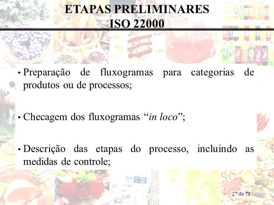 27 de 78 Preparação de fluxogramas para categorias de produtos ou de processos; Checagem dos fluxogramas in loco; Descrição das etapas do processo, incluindo as medidas de controle; ETAPAS PRELIMINARES ISO 22000