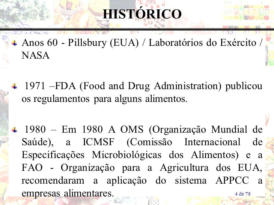 HISTÓRICO Anos 60 - Pillsbury (EUA) / Laboratórios do Exército / NASA 1971 –FDA (Food and Drug Administration) publicou os regulamentos para alguns alimentos.