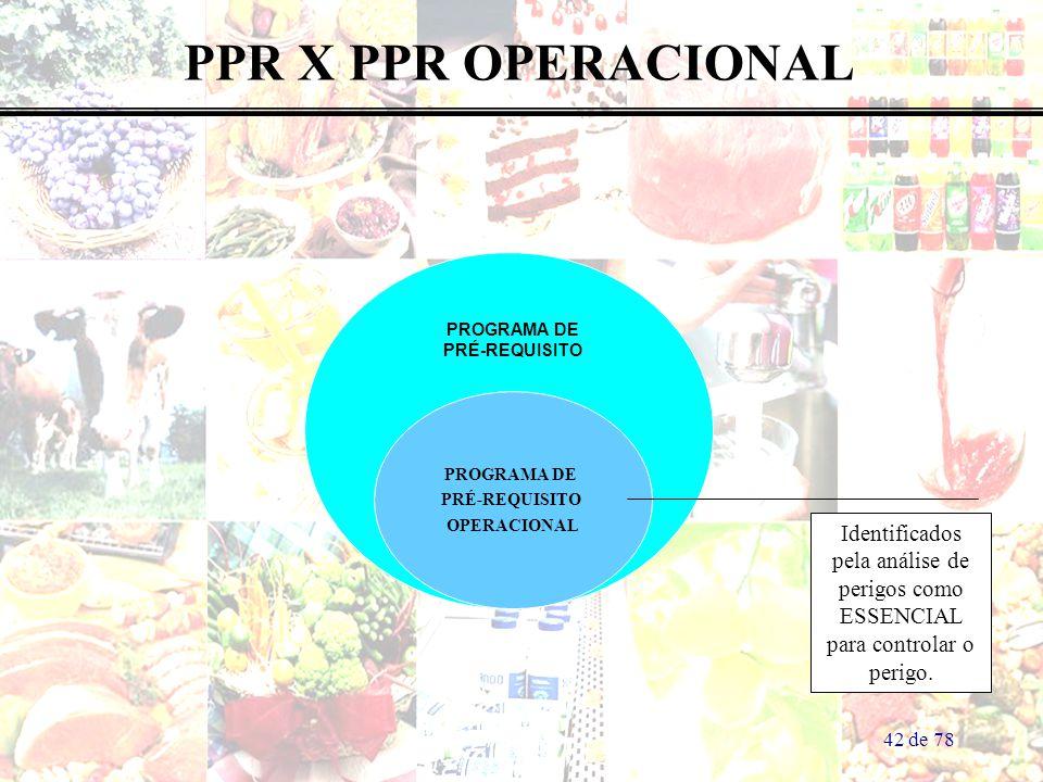 42 de 78 PPR X PPR OPERACIONAL PROGRAMA DE PRÉ-REQUISITO OPERACIONAL PROGRAMA DE PRÉ-REQUISITO Identificados pela análise de perigos como ESSENCIAL para controlar o perigo.