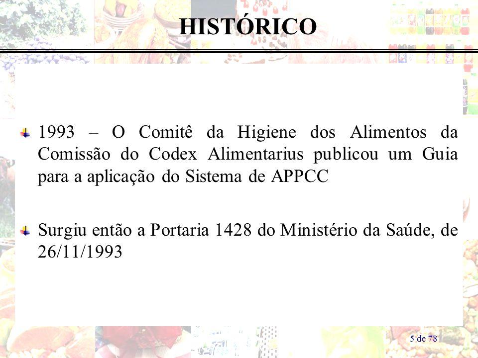 1993 – O Comitê da Higiene dos Alimentos da Comissão do Codex Alimentarius publicou um Guia para a aplicação do Sistema de APPCC Surgiu então a Portaria 1428 do Ministério da Saúde, de 26/11/1993 5 de 78 HISTÓRICO