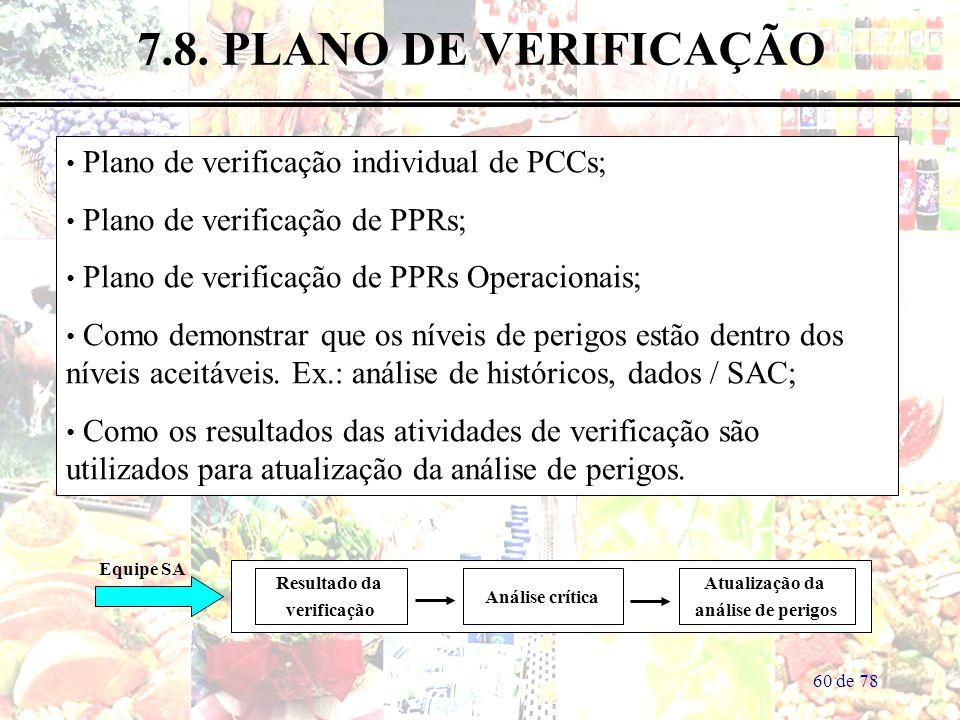 60 de 78 7.8. PLANO DE VERIFICAÇÃO Plano de verificação individual de PCCs; Plano de verificação de PPRs; Plano de verificação de PPRs Operacionais; C