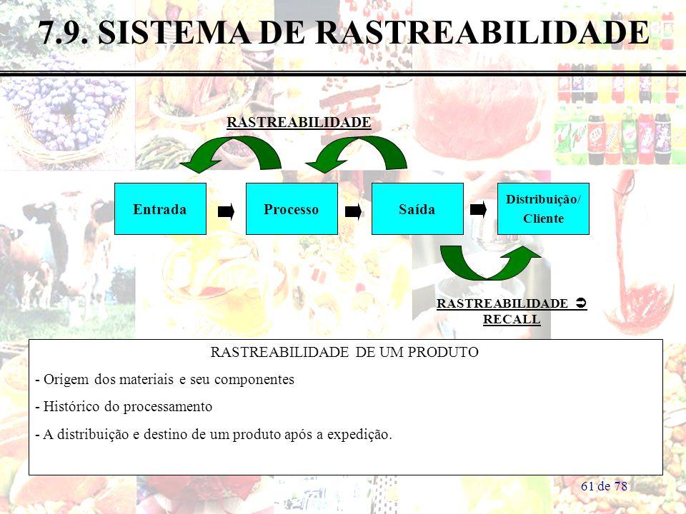 61 de 78 7.9. SISTEMA DE RASTREABILIDADE EntradaProcessoSaída Distribuição/ Cliente RASTREABILIDADE DE UM PRODUTO - Origem dos materiais e seu compone