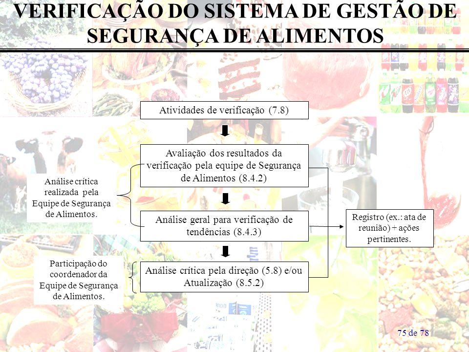 75 de 78 VERIFICAÇÃO DO SISTEMA DE GESTÃO DE SEGURANÇA DE ALIMENTOS Atividades de verificação (7.8) Avaliação dos resultados da verificação pela equip