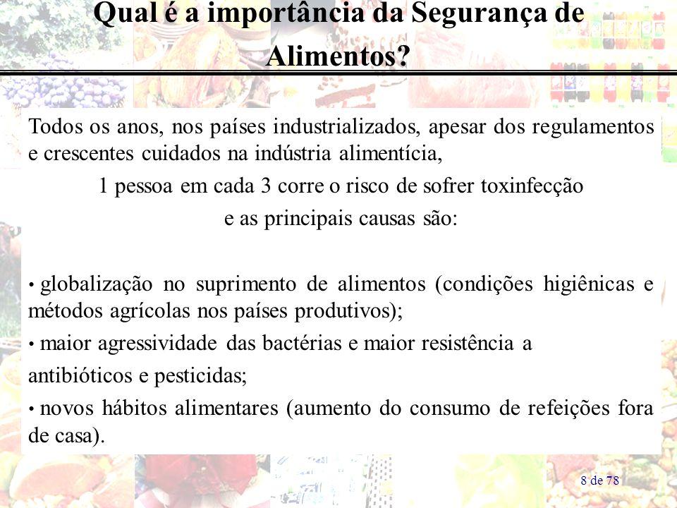 8 de 78 Todos os anos, nos países industrializados, apesar dos regulamentos e crescentes cuidados na indústria alimentícia, 1 pessoa em cada 3 corre o