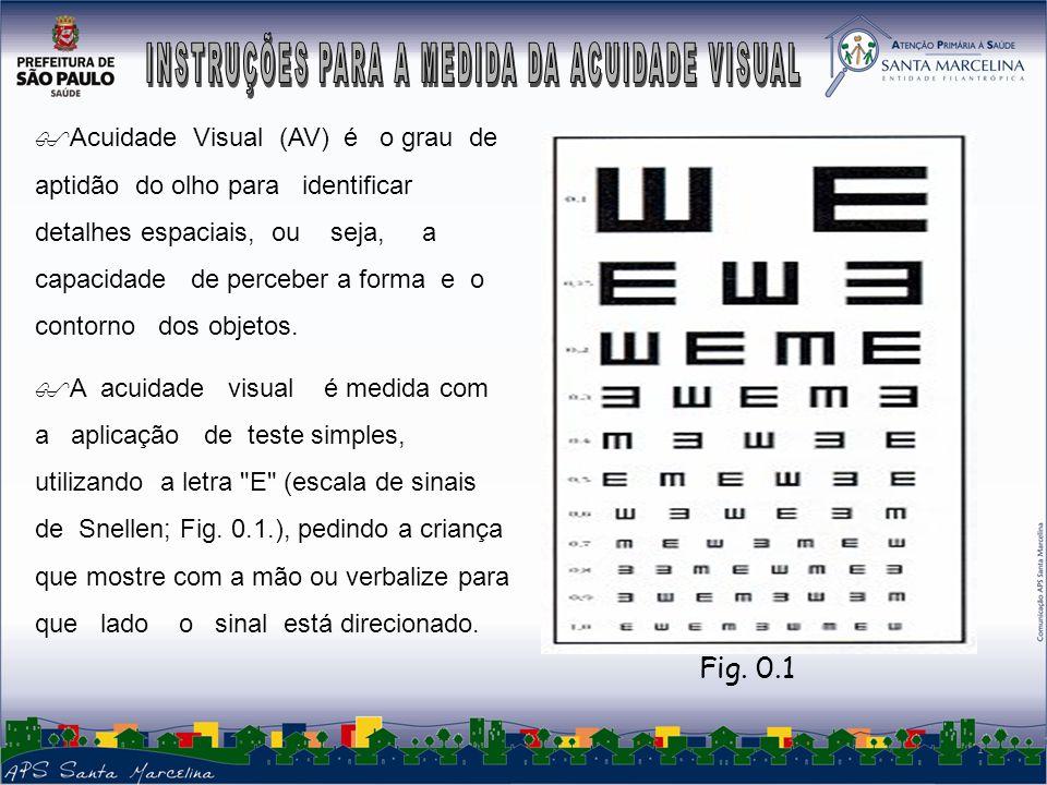 1 Acuidade Visual (AV) é o grau de aptidão do olho para identificar detalhes espaciais, ou seja, a capacidade de perceber a forma e o contorno dos objetos.