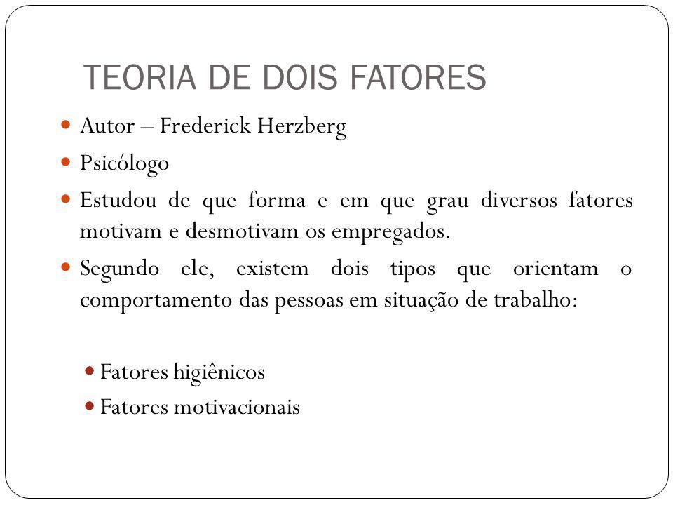 TEORIA DE DOIS FATORES Autor – Frederick Herzberg Psicólogo Estudou de que forma e em que grau diversos fatores motivam e desmotivam os empregados. Se