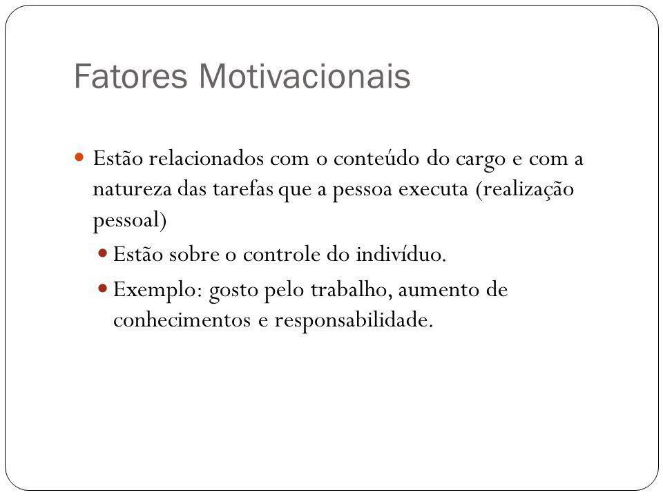 Fatores Motivacionais Estão relacionados com o conteúdo do cargo e com a natureza das tarefas que a pessoa executa (realização pessoal) Estão sobre o