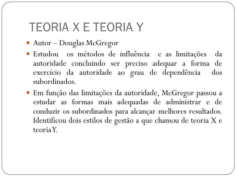 TEORIA X E TEORIA Y Autor – Douglas McGregor Estudou os métodos de influência e as limitações da autoridade concluindo ser preciso adequar a forma de