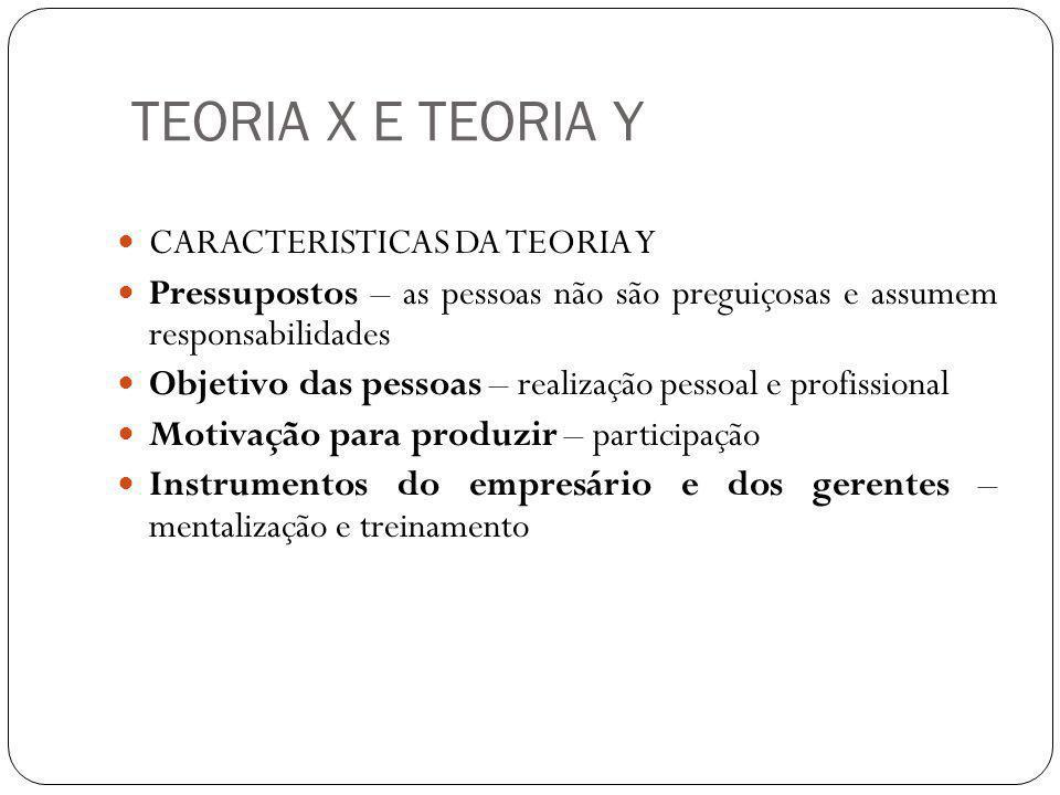 TEORIA X E TEORIA Y CARACTERISTICAS DA TEORIA Y Pressupostos – as pessoas não são preguiçosas e assumem responsabilidades Objetivo das pessoas – reali