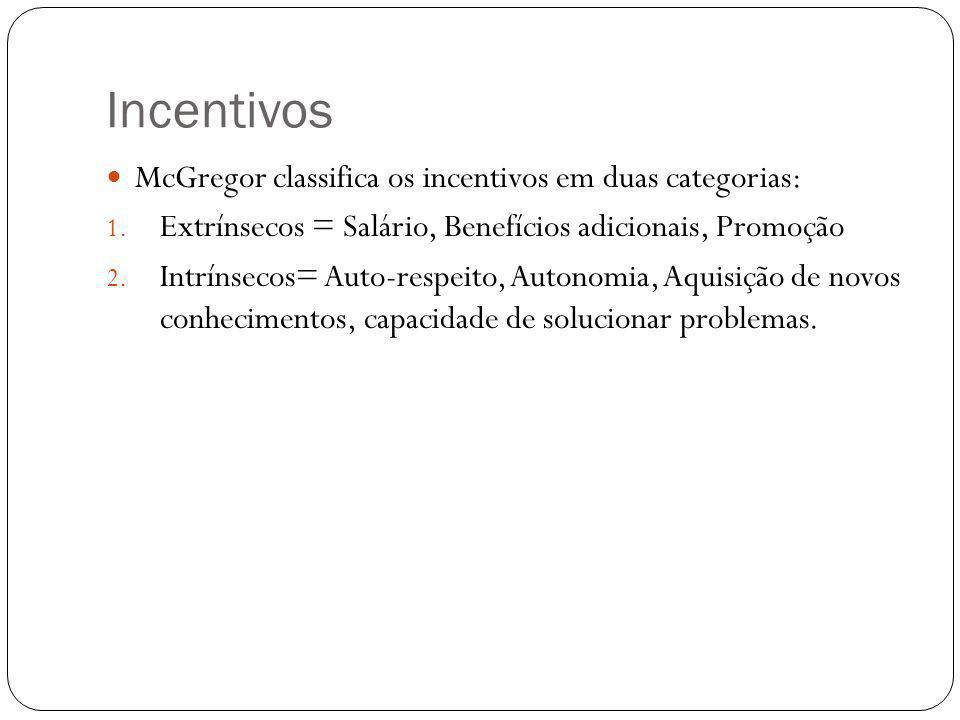 Incentivos McGregor classifica os incentivos em duas categorias: 1. Extrínsecos = Salário, Benefícios adicionais, Promoção 2. Intrínsecos= Auto-respei