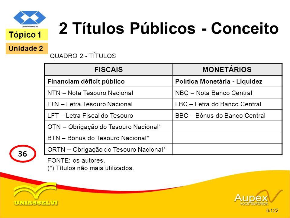 2 Títulos Públicos - Conceito 6/122 Tópico 1 36 Unidade 2 FISCAISMONETÁRIOS Financiam déficit públicoPolítica Monetária - Liquidez NTN – Nota Tesouro