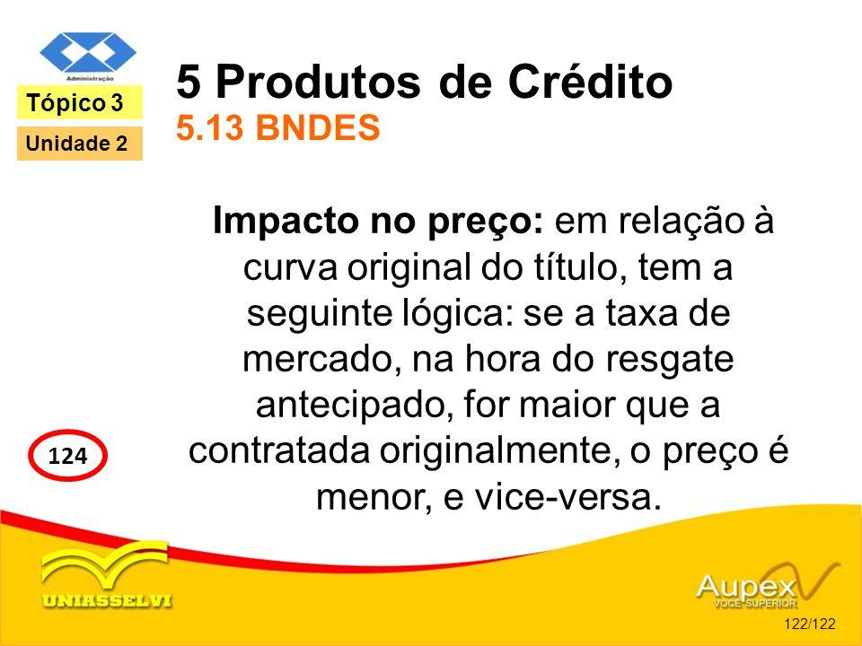 5 Produtos de Crédito 5.13 BNDES Impacto no preço: em relação à curva original do título, tem a seguinte lógica: se a taxa de mercado, na hora do resg