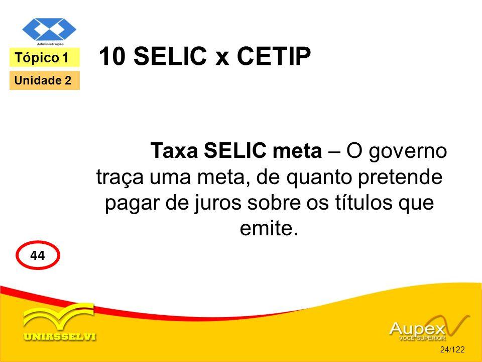 10 SELIC x CETIP Taxa SELIC meta – O governo traça uma meta, de quanto pretende pagar de juros sobre os títulos que emite. 24/122 Tópico 1 44 Unidade