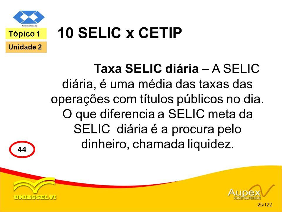 10 SELIC x CETIP Taxa SELIC diária – A SELIC diária, é uma média das taxas das operações com títulos públicos no dia. O que diferencia a SELIC meta da