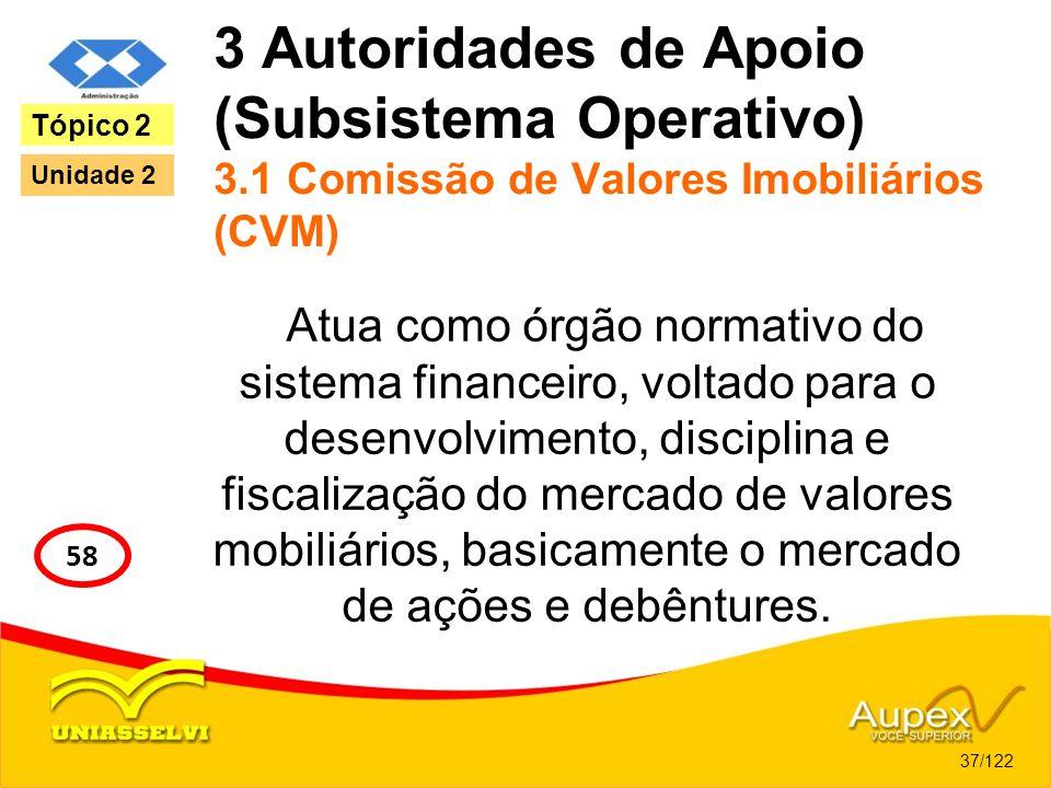 3 Autoridades de Apoio (Subsistema Operativo) 3.1 Comissão de Valores Imobiliários (CVM) Atua como órgão normativo do sistema financeiro, voltado para