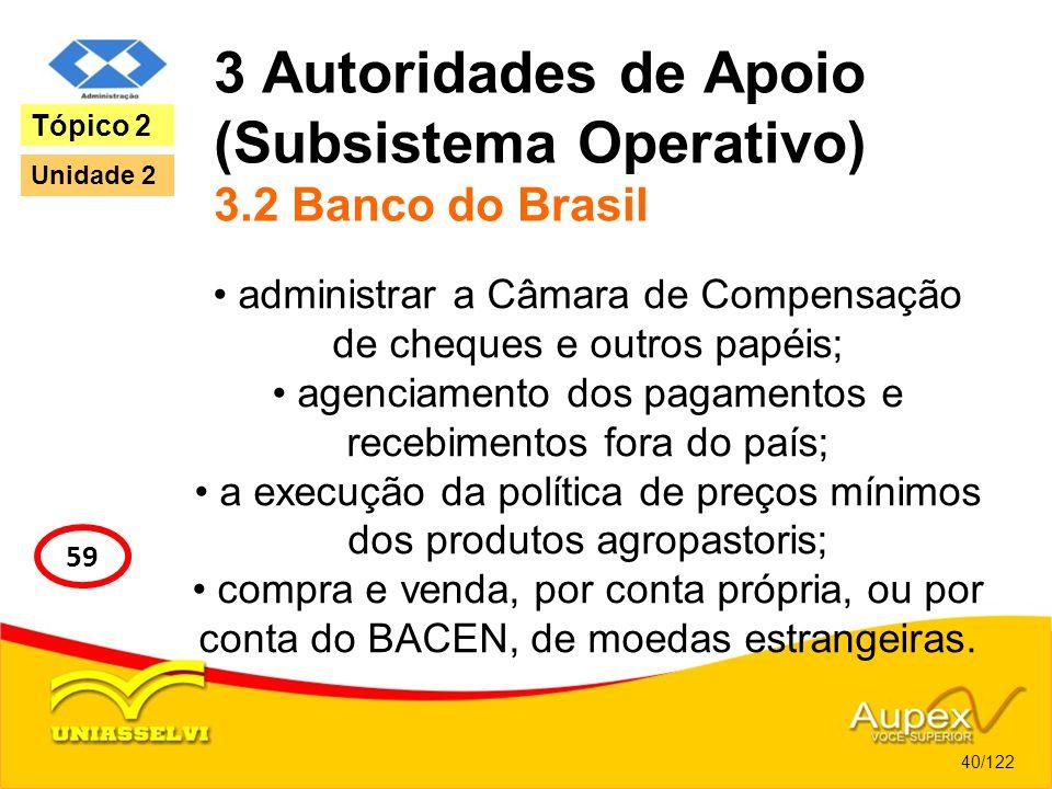 3 Autoridades de Apoio (Subsistema Operativo) 3.2 Banco do Brasil administrar a Câmara de Compensação de cheques e outros papéis; agenciamento dos pag